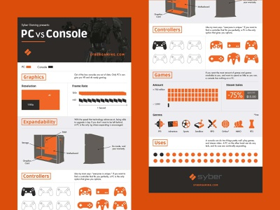 Syber Gaming PC vs. Console Infographic creative direction graphic design