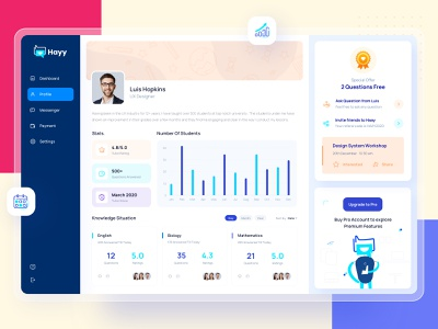 User Profile Screen for Hayy Private Tuition Platform messenger data statistics dashboard graph uiux ui user profile saas platform tuition private