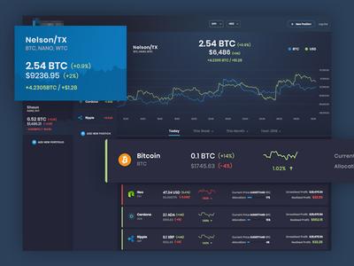 Portfolio tracker for crypto currencies.