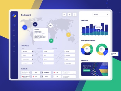Cyber Security Dashboard web app cyber security dashboad saas transparent background vector product design app interface israel ux tel aviv ui