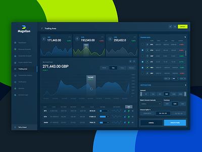 Trading Platform admin crypto trading darktheme logo branding product design design app israel tel aviv ux ui interface webapplication webapp dashboard black fintech trade