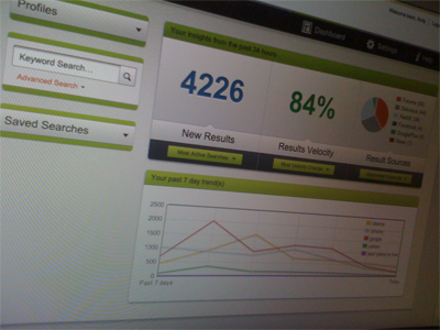 Dashboard PS dashboard ui stats metrics graph interface search chart