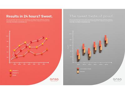 ansa | the sweet taste of proof