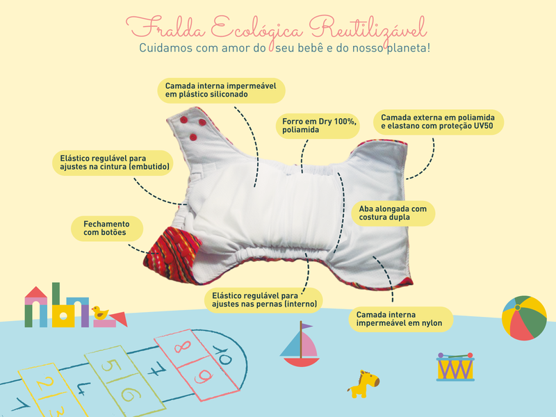 Infographic - Baby Cloth Diaper baby print graphic design infographic