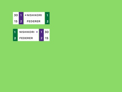 In or Out? wimbledon scorecard broadcast design design ux