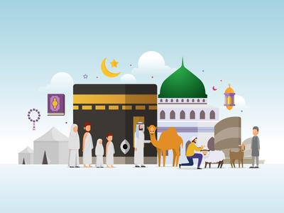 Eid adha mubarak and Hajj season