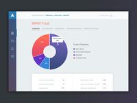 Navega Platform UI / Portfolio s.