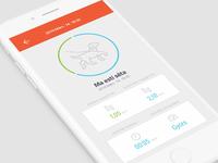 Fibo app / Overview