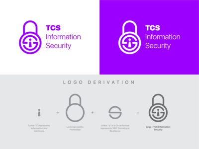 TCS Information Security