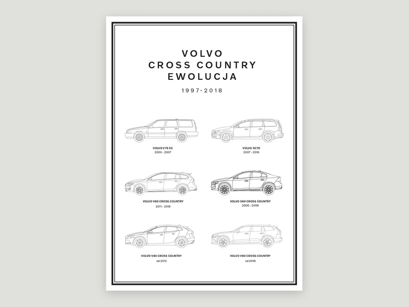 Volvo Cross Country Poster design sweden minimalism flat  design blueprint flat poster cross country cross volvo cars volvo