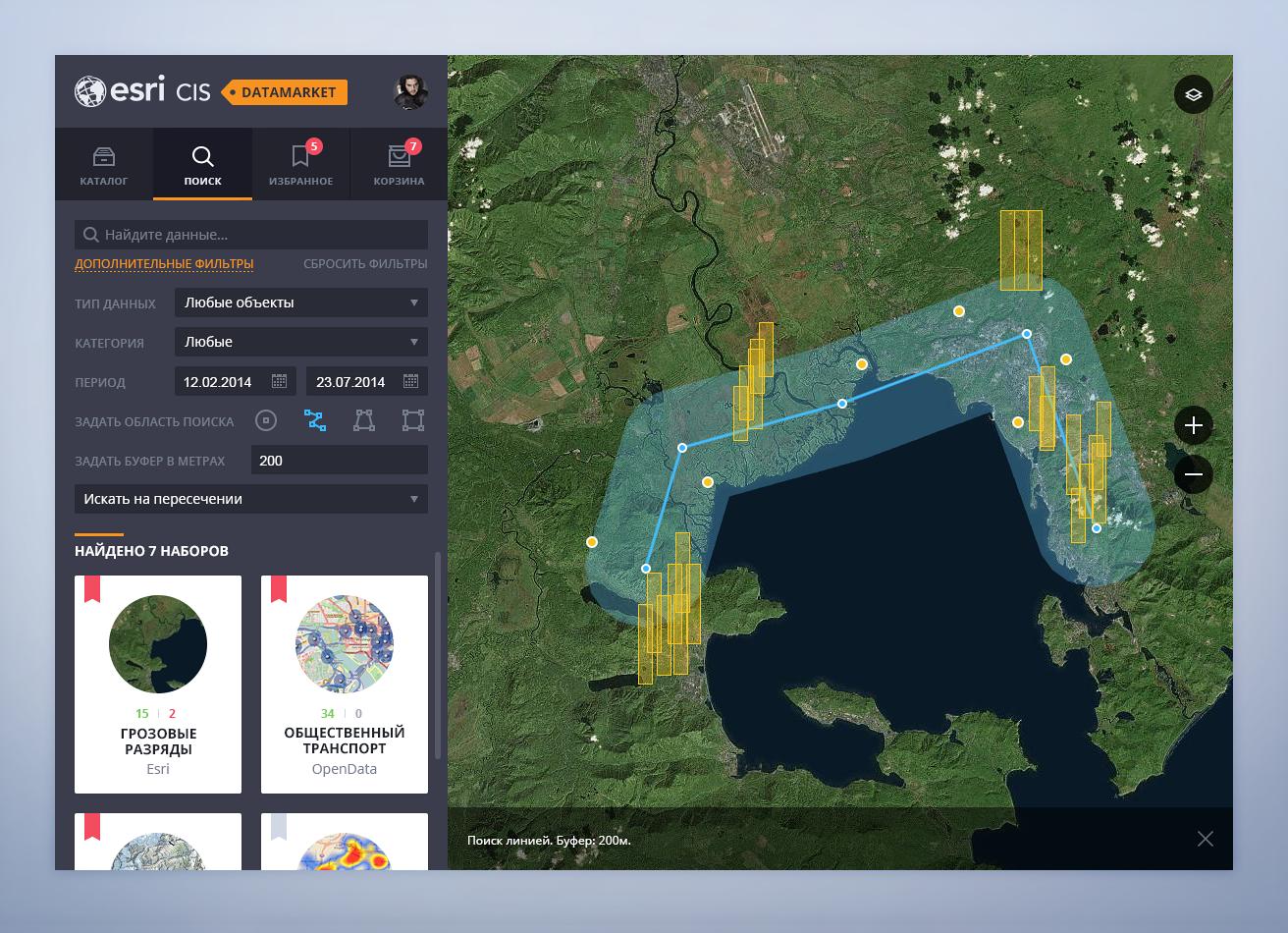 Esri market spatialsearch
