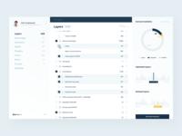 PlainGIS : Layers (System control section)