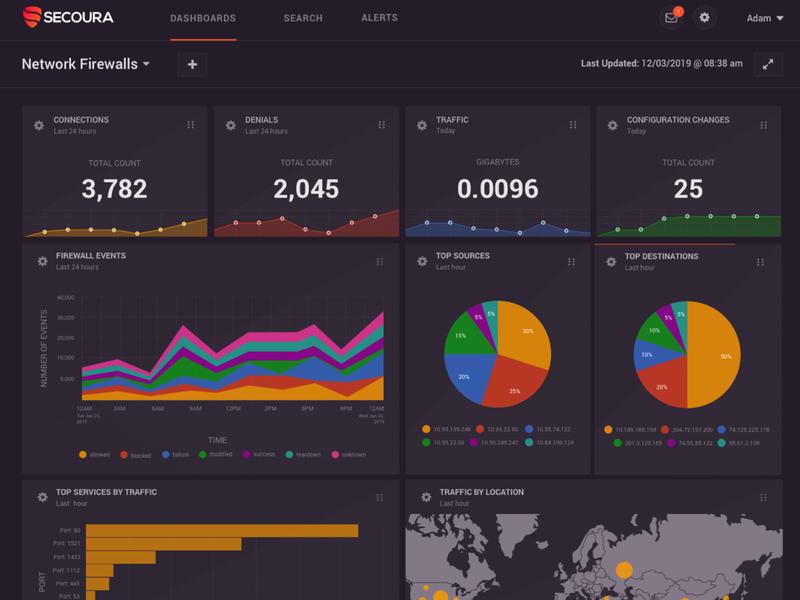 Secoura - NEXTGEN SIEM PLATFORM startup ux ui design website backend webdesign application dashboard siem