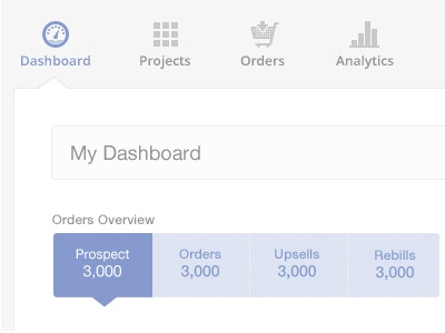 Admin Project b2b dashboard admin backend table graph icons glyphicons crm