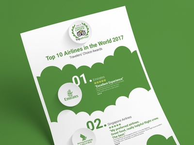 Top 10 Airlines in the wolrd 2017