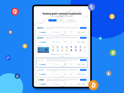 Cryptocurrency Exchange Ranking main page web crypto litecoin ethereum bitcoin poland webdesign uxdesign uidesign ranking cryptocurrency exchange cryptocurrency