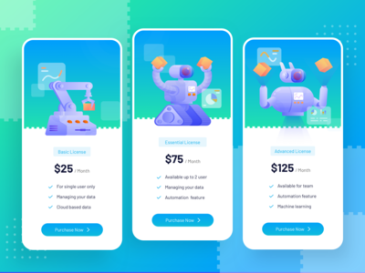 Artificial Intelligence Software Pricing Exploration
