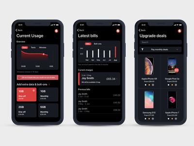 Vodafone App Redesign