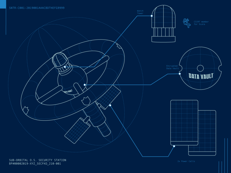 Space Security Station Blueprint outline sentry low-code outsystems print detail infographic energy solar data ship azul blue illustration astronaut security station space blueprint