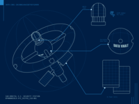 Space Security Station Blueprint
