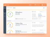 Patient portal healthcare pharmacy payment steps e-commerce orders prescriptions physicians patient medication minimal product service delivery orange user interface platform material dashboard user experience