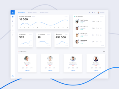 Employees Tracking b2b saas user interface user experience table blue product platform material employee tracking design dashboard