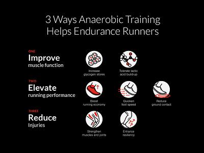 3 Ways Anaerobic Training Helps Endurance Runners design vector minimal training anaerobic infographic