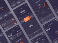 Financial APP practice collection