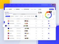 Account Center Design ux web data design ui