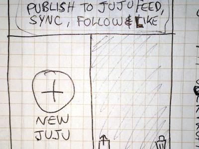 JUJU - Me Sketch