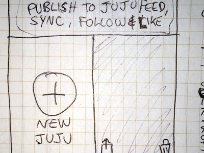 JUJU - Me Sketch me sketch juju