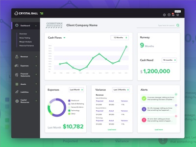 Client Dashboard Design product material data chart ux ui user management payment dashboard graph cryptocurrency financial