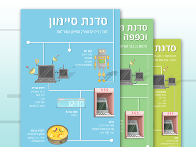 Flayers for Arduino courses design type illustration course arduino hebrew flayer