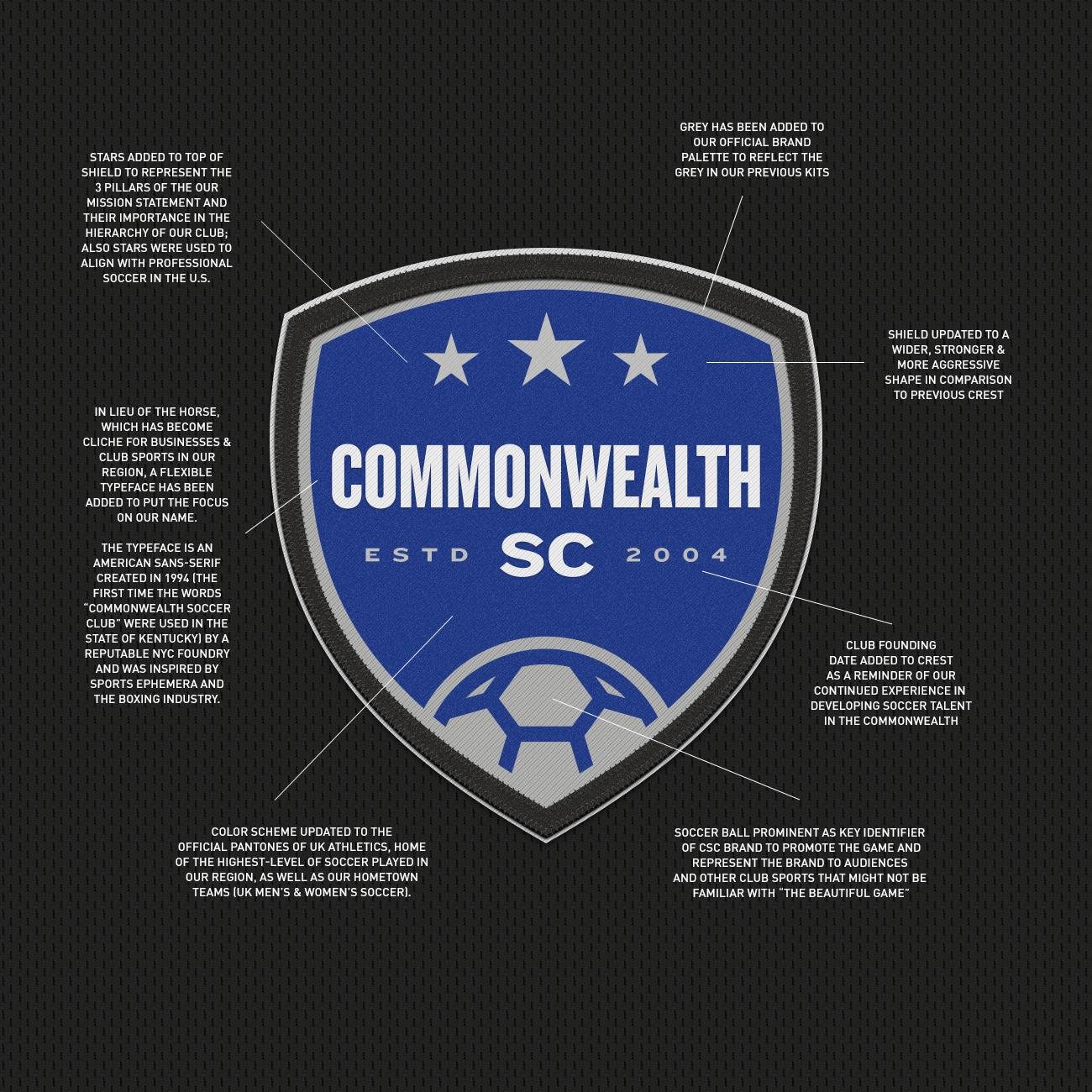 Csc logo explanation