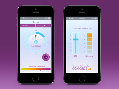 Ultra user interface interactive mobile user interface interface graphics design ui