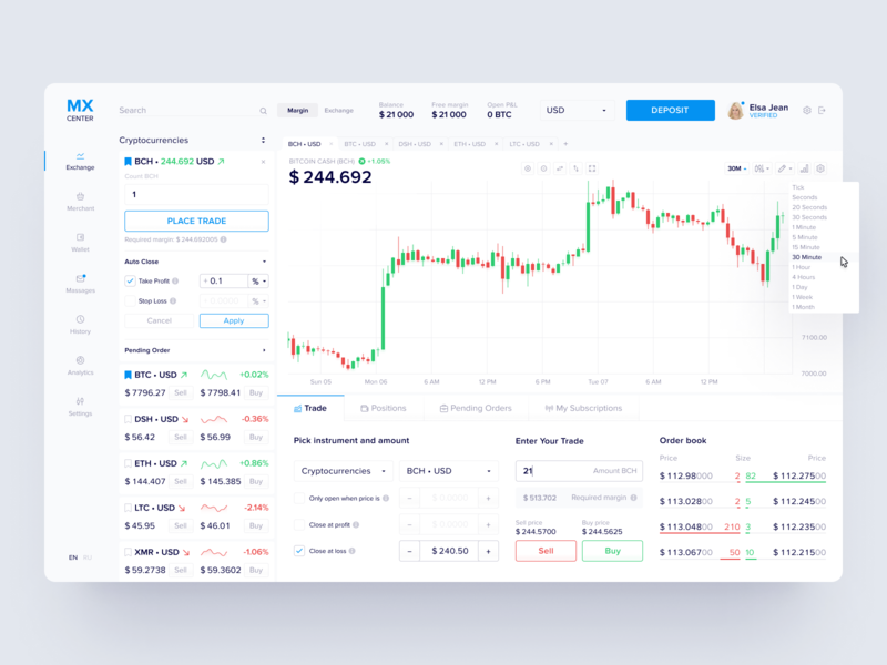 Stock Charting • Cryptocurrency Dashboard web design exchange chart dashboard stock fintech finance stats platform coin interface clean bitcoin ux ui trade marketplace cryptocurrency crypto blockchain