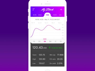 #16 ui app stock