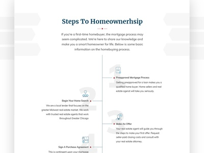 United Home Loans :: Homebuyer Education