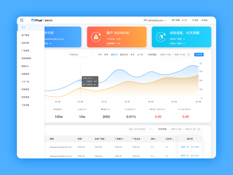 DSP advertising platform web design ui design