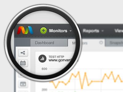 Monitis dashboard monitoring header tabs tools button graph chart add share navigation monitor