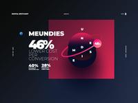 Infographics - Meundies