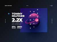 Infographics - Tommy Hilfiger