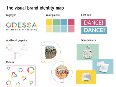 The visual brand identity map fontpair letter the envelope cap bag dance card typography pattern green blue logotype logo branding vector identity graphic design