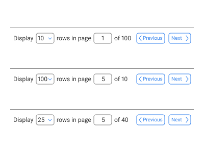 Pagination in Web apps