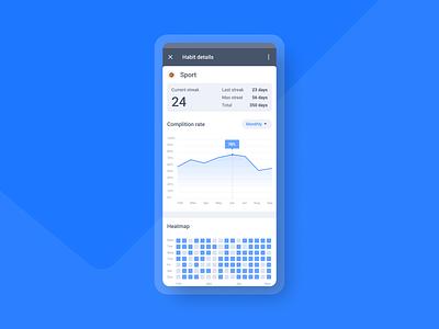 Qhabit - Habit details mobile dashboard mobile app design dashboards mobile design habit details app habit tracker habits uxui mobile app