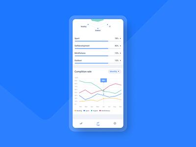 Qhabit - Tags tracker ui mobile app uxui design habit tracker habits weekly view checklist
