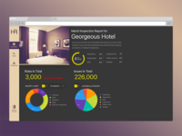 Web App Report System Design