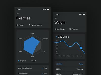 Fitness App - Statistics line graph radar chart workout tracker statistics fitness ux ui dark theme clean app
