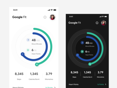 Google Fit Redesign