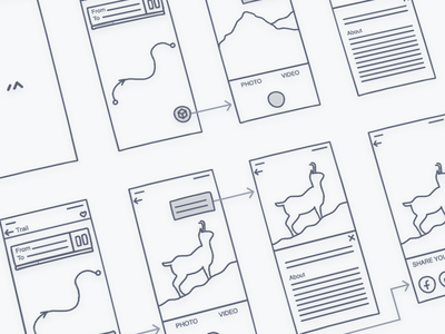 Hiking app wireflow outline grey flat doodle 2d animal uxflow flow wireframes lo-fi wireflow ux app